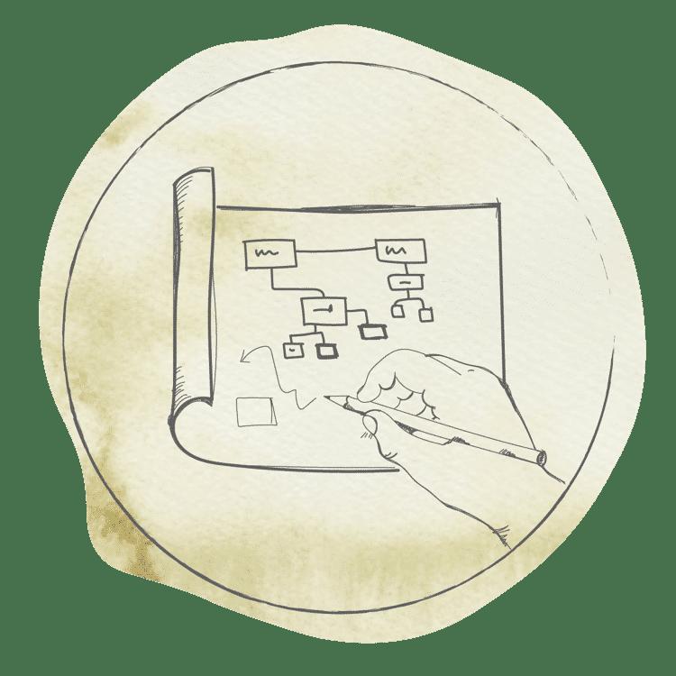 Impact Trust - Programming Design
